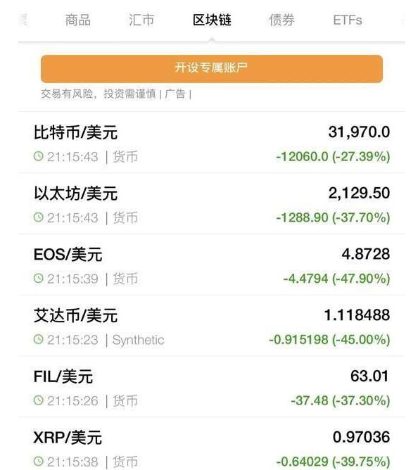 加密货币全线崩盘是怎么回事,什么导致全球抛售潮来袭,加密货币崩盘对中国数字货币有什么影响