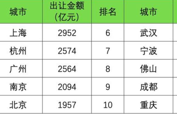 上海开征房产税是真的吗,房产税2021年开征标准