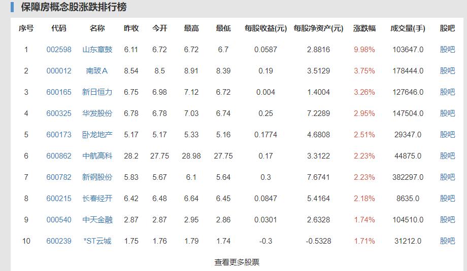 深圳学区房价格大跳水究竟是怎么回事,为什么爱买学区房,学区房有什么好处呢?
