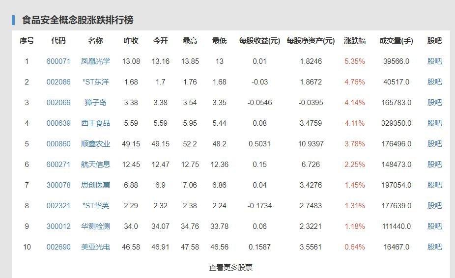 韩国紫菜包饭涨至一卷14元上涨了多少,紫菜包饭和寿司是什么关系呢,是一种吗?