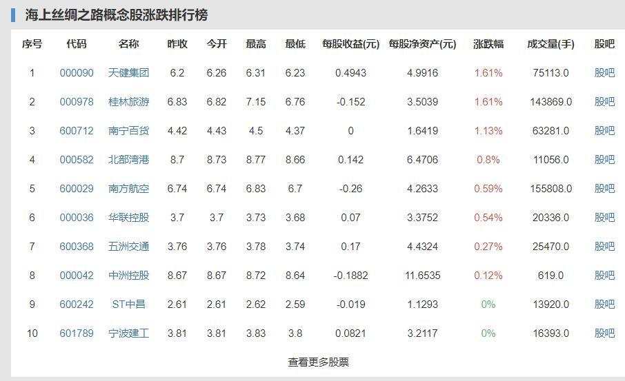 中国超德国成英国最大进口来源国 具体是什么情况,进口增多会带来怎么样的影响?