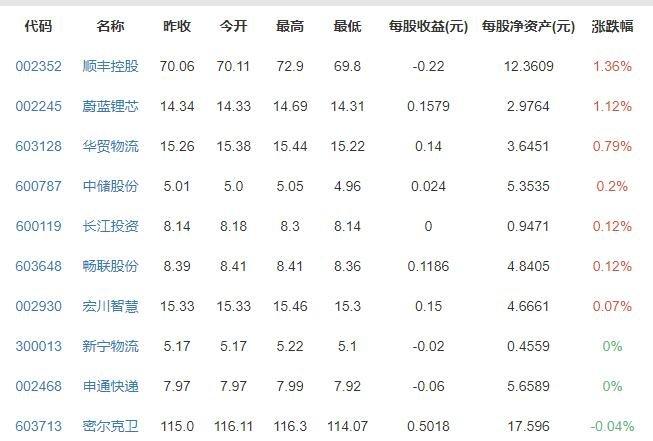 今年中国快递业务量已突破400亿件,我国快递行业发展前景如何,快递服务流程是什么