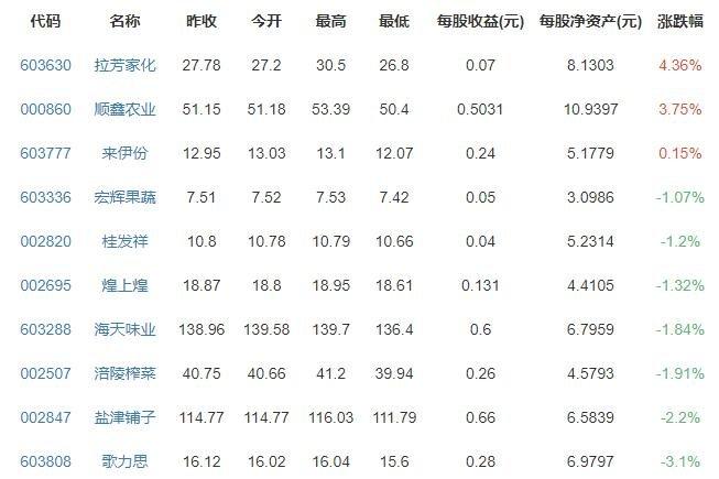 外国投资者可在中国境内设娱乐场所,娱乐场所不得设立在哪些地点,娱乐场所包含什么