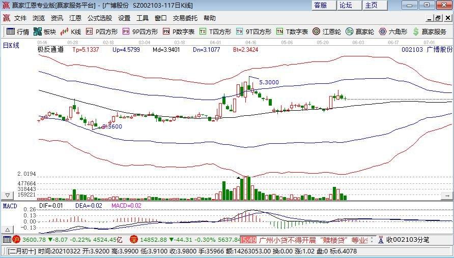 北京将发数字人民币红包有多大规模,数字人民币有什么优势,数字人民币概念股有哪些