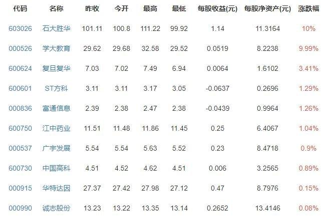 清华北大位列亚洲大学排名前二,是什么排名榜单,有没有信服度