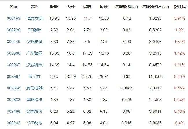 上海将发放35万份数字人民币红包在哪领怎么领,有什么限制条件