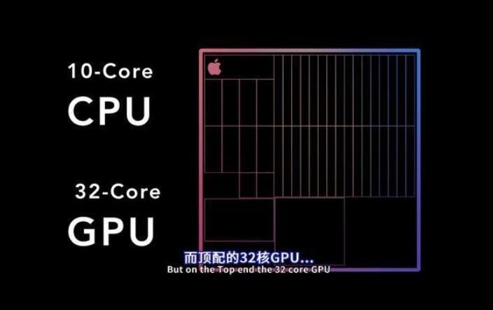 苹果M1X性能曝光及苹果M1X是什么,苹果M1X应用在哪些型号中