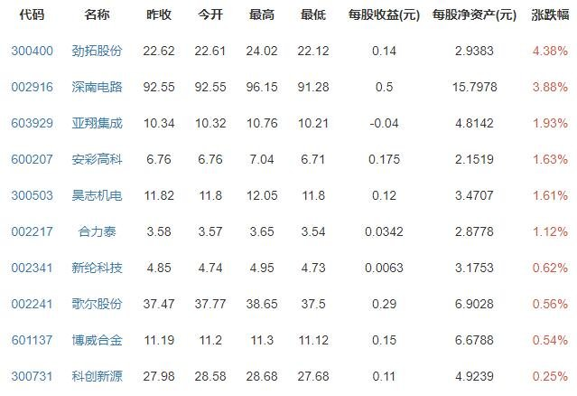 郑州富士康新员工奖金6000元领取条件及富士康薪资结构是什么,富士康生产哪些产品