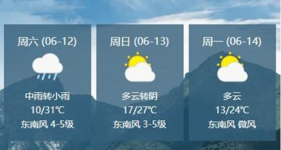 端午节来了 这些出行信息提前了解清楚,假期的天气情况如何, 端午节有哪些习俗