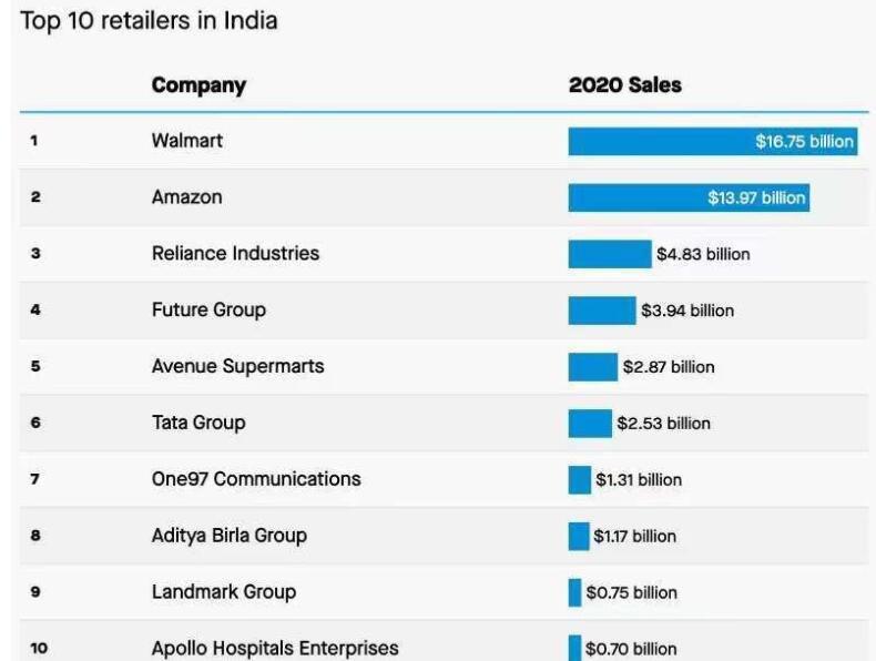 滴滴正式提交IPO招股书多久能上市,滴滴估值多少亿美元及滴滴为什么在美国上市