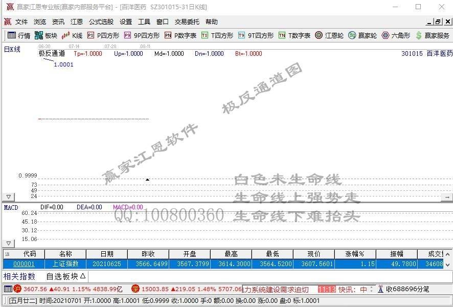 百洋醫藥IPO: CXO添強將  健康品牌商業化平臺A股上市