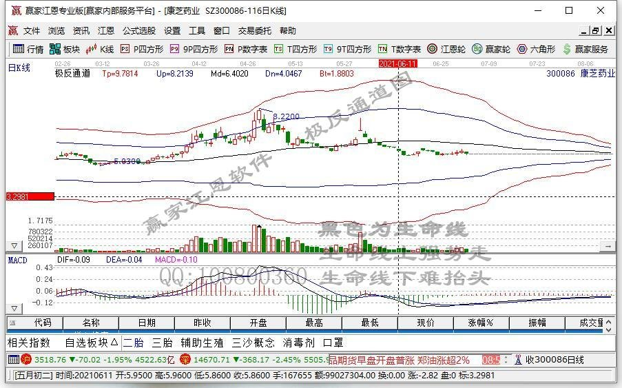 """康芝藥業洪江游""""延期""""3.5億回購承諾 十年激進并購后再售賣盈利醫院回血"""