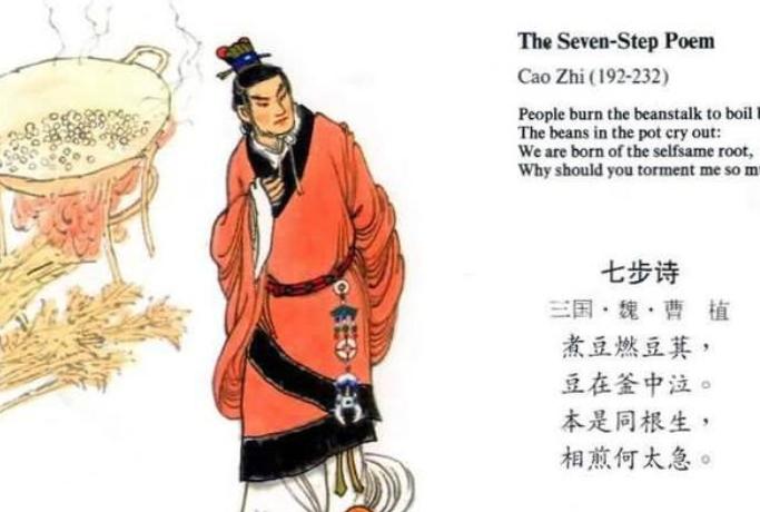 《【杏鑫登陆注册】洛神赋是谁写的?难道洛神赋真的是曹植给嫂子写的吗?》