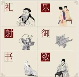 《【二号站娱乐官方登录平台】古代六艺所指的六种技能是,分别代表什么?》