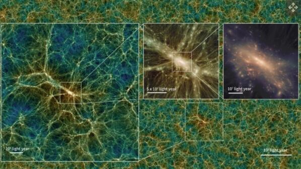 在这个令人惊叹的宇宙模拟中穿越星系和暗物质网
