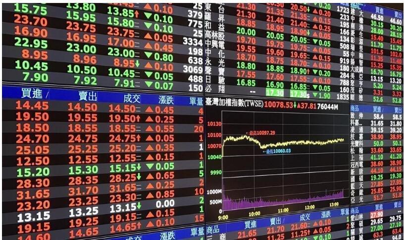 股票收盘价格如何确定?股票几点开盘几点收盘