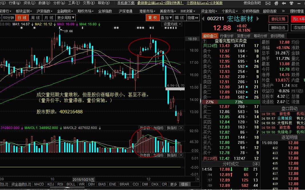 股票买卖对敲是什么意思 对敲的三个特征