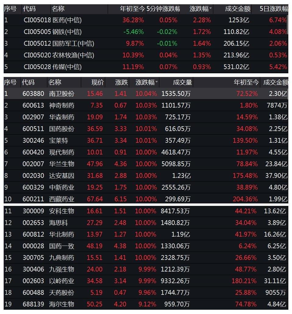 股票资金几天转出,股票做空的意义