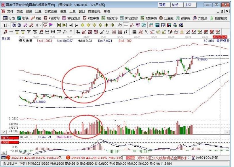 股票为什么要打压股价,股票打压股价的原因是什么?