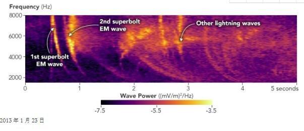 一种罕见的延伸到太空的闪电的细节.jpg