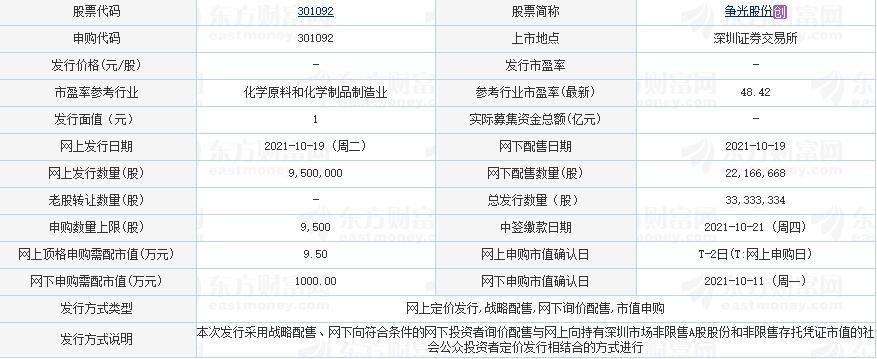 争光股份申购最新消息,301092争光股份主营业务及申购最佳时间、申购建议