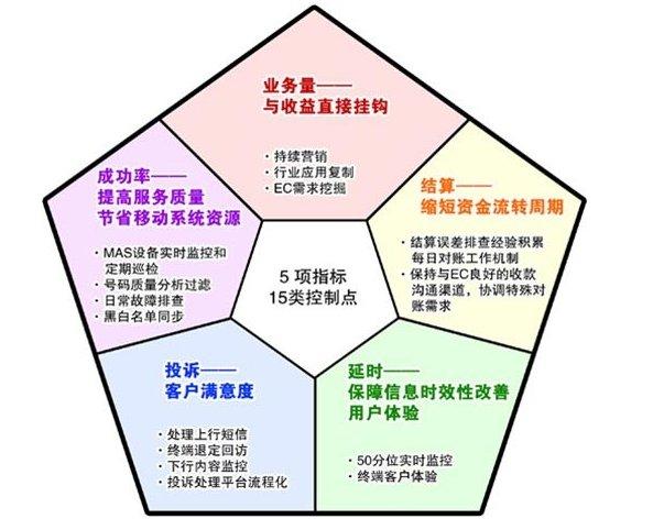 300399京天利产品1