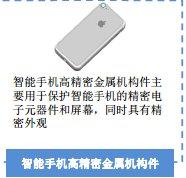 工业富联智能手机高精密金属机构件