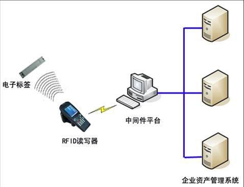 002316键桥通讯产品4