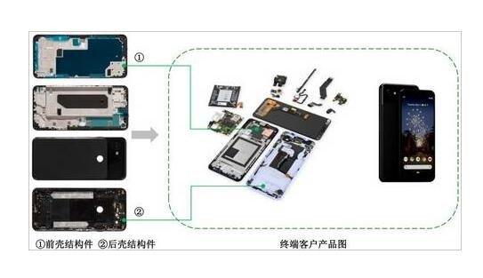 300968智能手机精密结构件