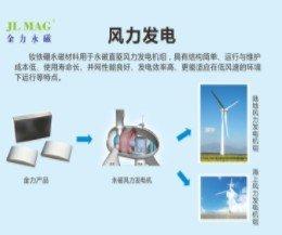 金力永磁风力发电