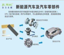 金力永磁新能源汽车及汽车零部件