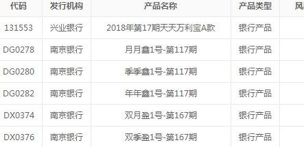 南京证券OTC产品