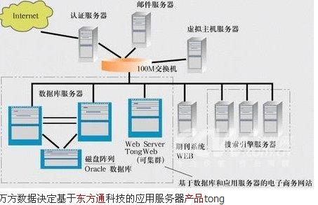 300379东方通数据系统2