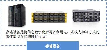 工业富联存储设备
